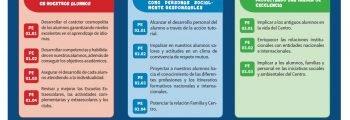 2018-PLAN ESTRATÉGICO 18-21